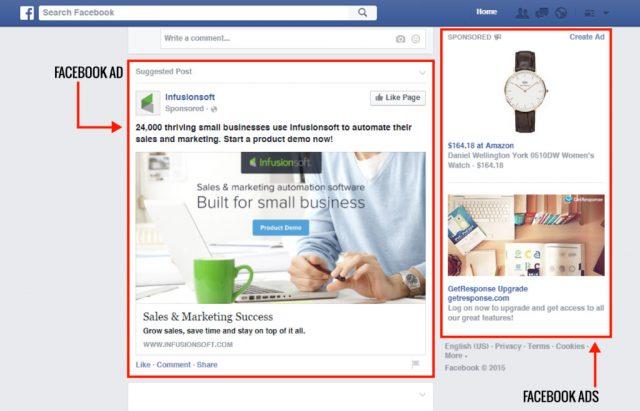 Facebook Traffic Ads คืออะไร
